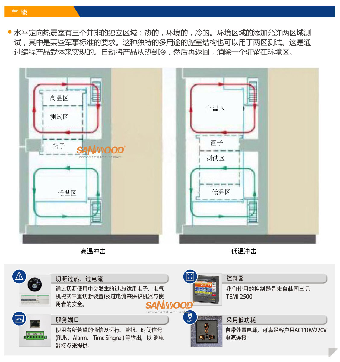 冷热冲击详情图中文-1_05.jpg